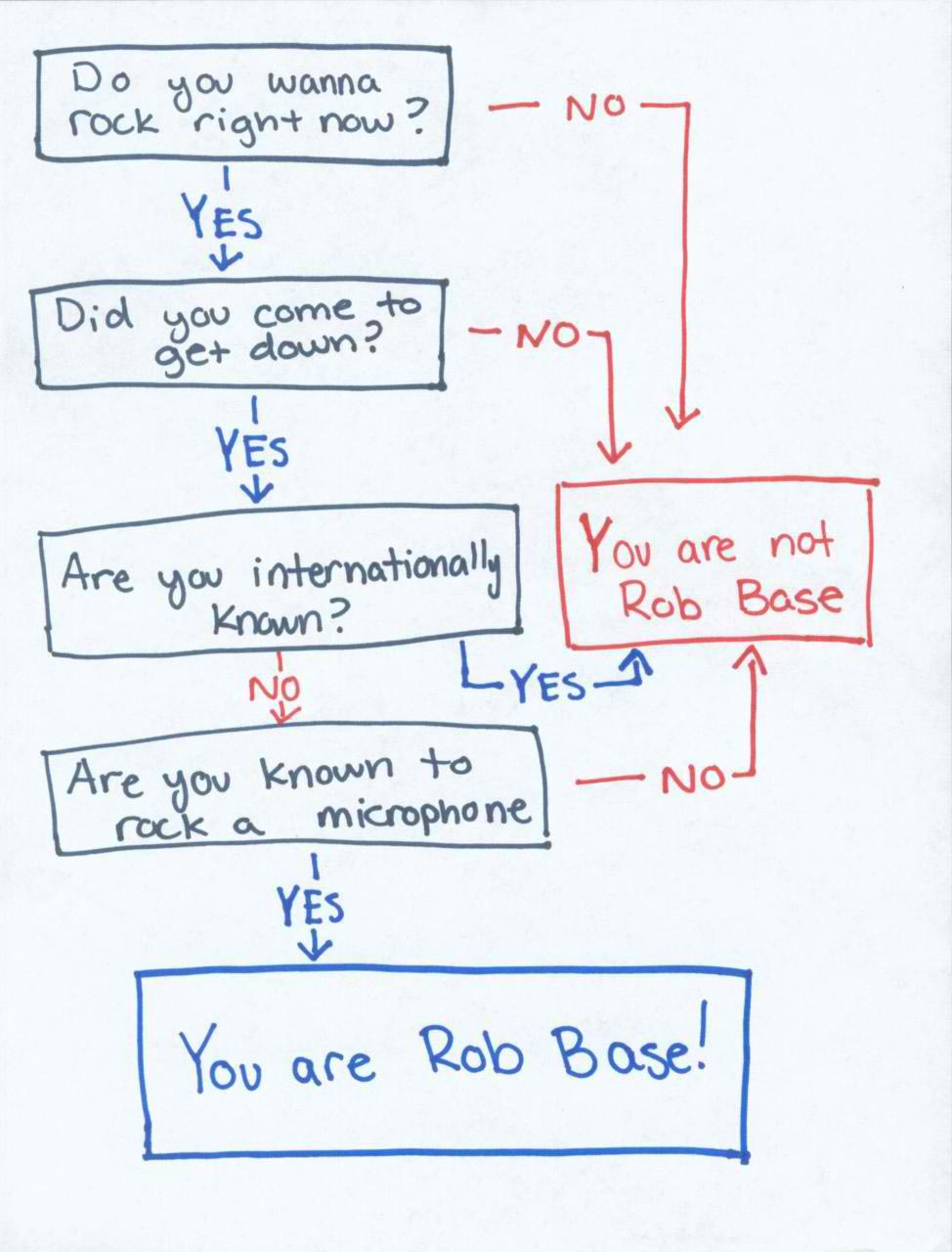 Are you Rob Base?