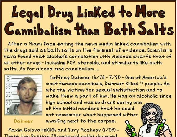 Narco Polo Legal Drug Linked To More Cannibalism Than
