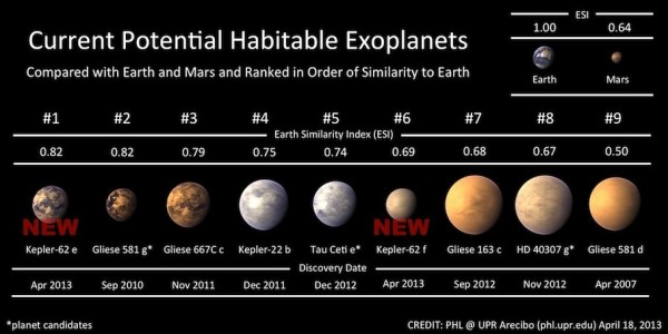 The Earthiest planets in the universe (that we know of)