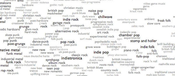 clickable musical genre map boing boing
