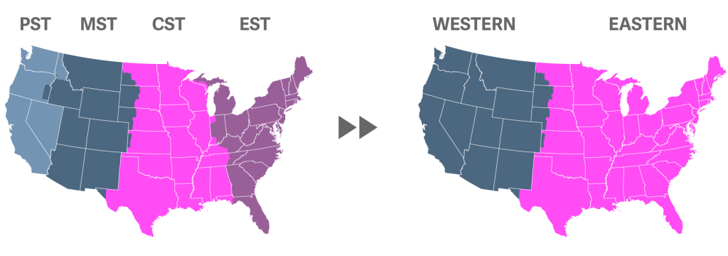 America should have two time-zones / Boing Boing