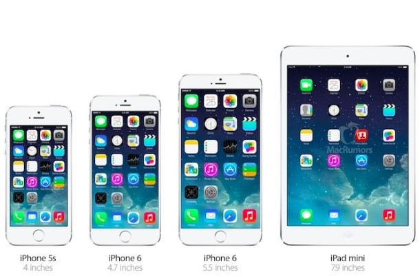 Prix Ecran Iphone 4s Blanc