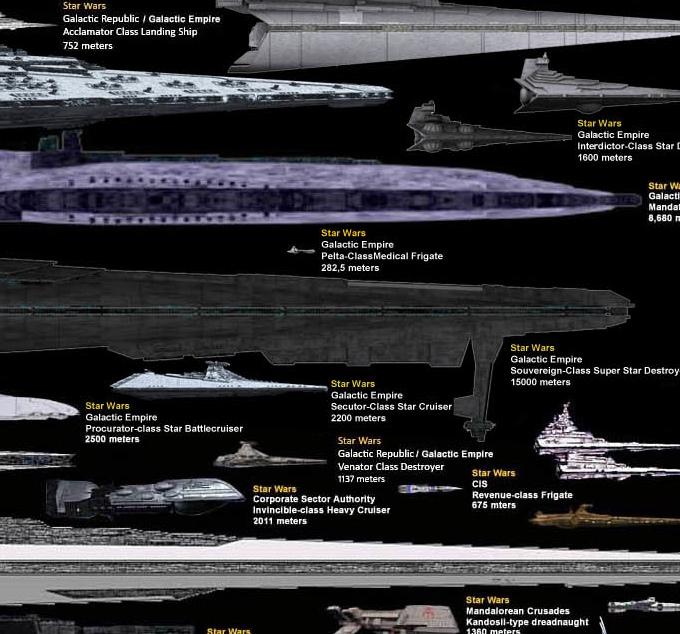 starship size comparison chart boing boing boing bbs