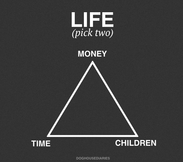 In life, pick two