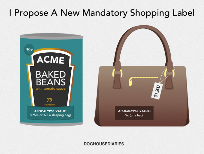 A proposal for a new mandatory shopping label