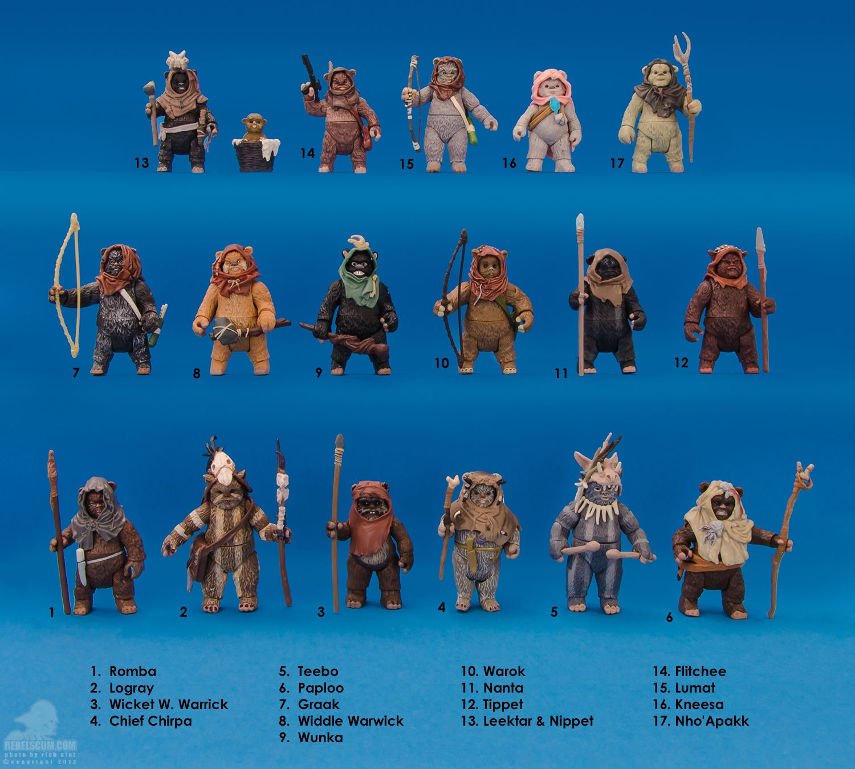 All Star Wars Toys : Fully operational fandom one fan s marvelous ewok diorama