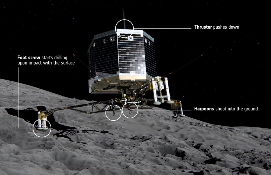 http://media.boingboing.net/wp-content/uploads/2014/11/How_Philae_lands_on_the_comet-930x599.jpg