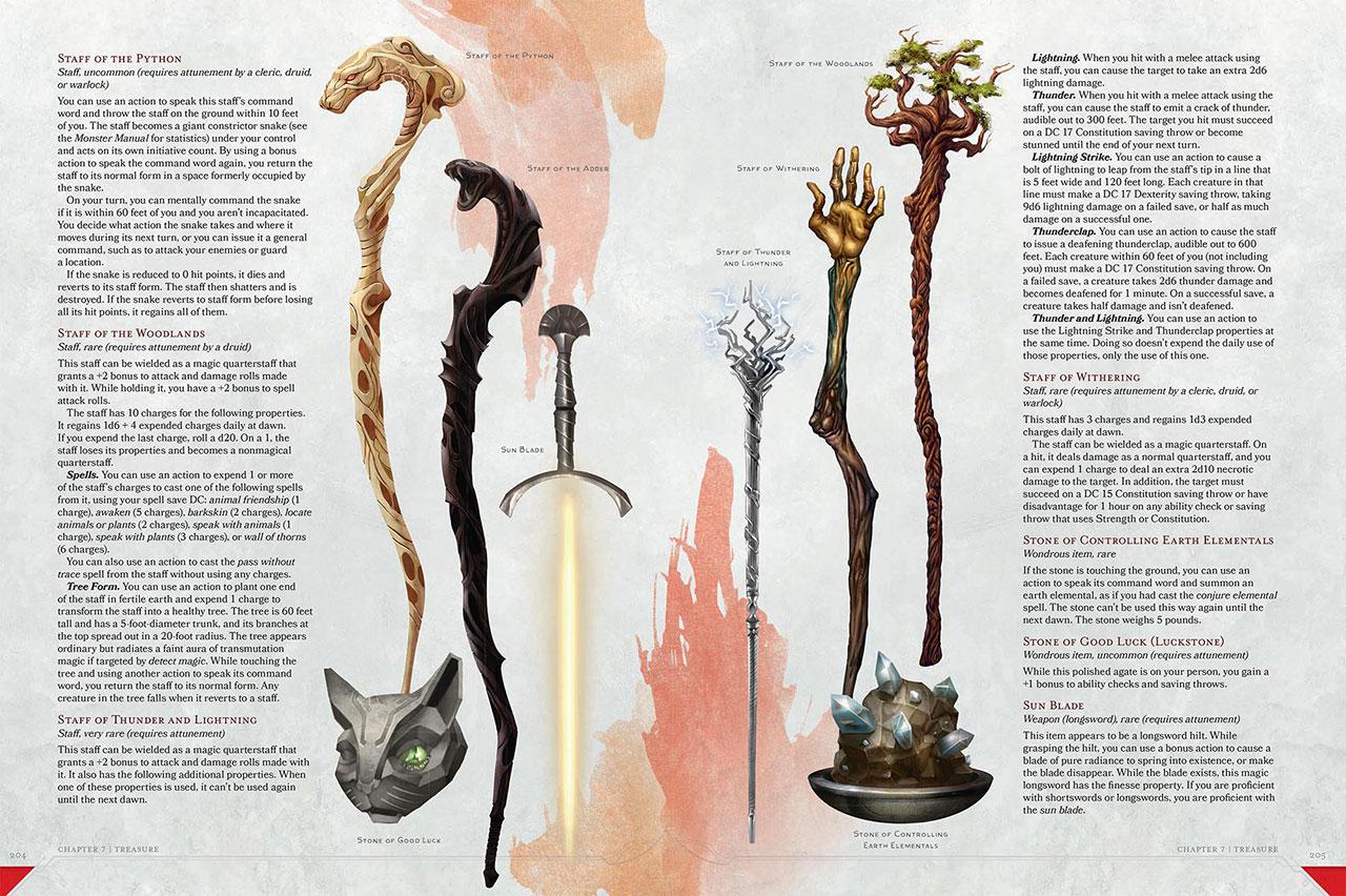 Dungeons and dragons magic item compendium | [Kickstarter] The Lost