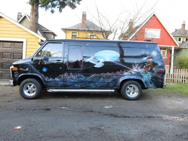 Car Painting Deals Auckland