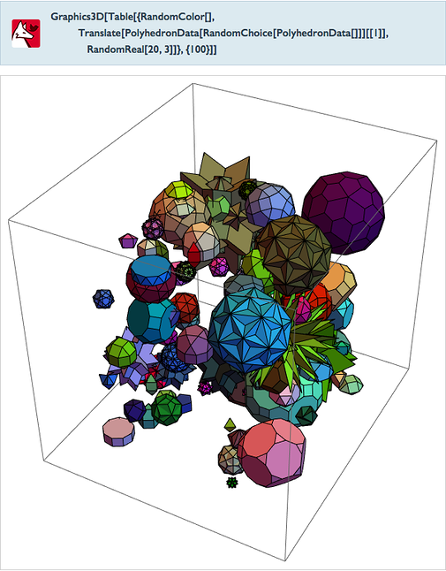 tweet-a-program-polyhedron-cloud-random