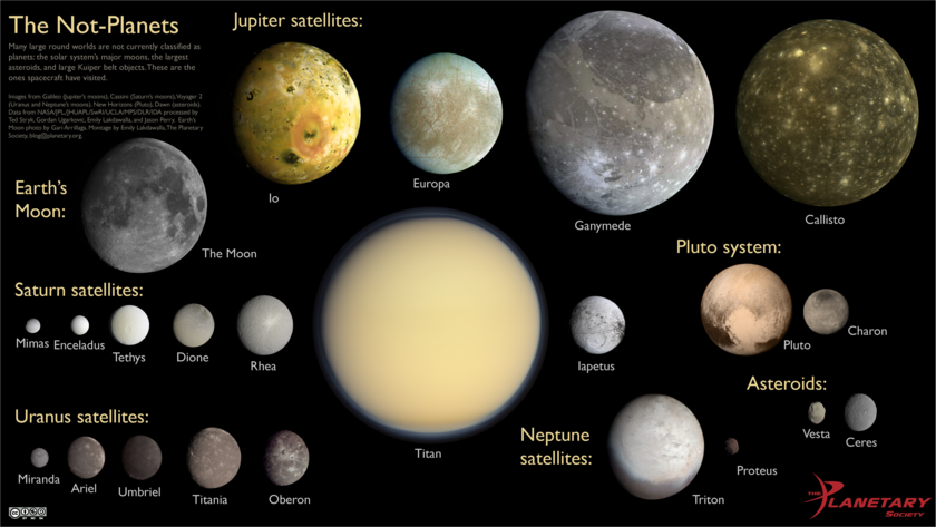 pluto is not in the solar system - photo #20