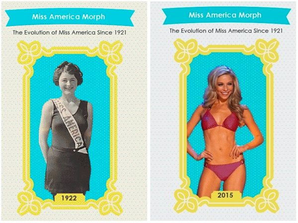 How Miss America winners' body types have changed from 1921 to 2015