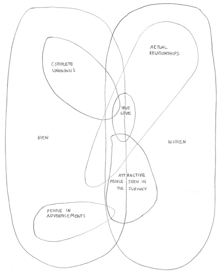 Lpggasleakagesensoralarmcircuitdiagram