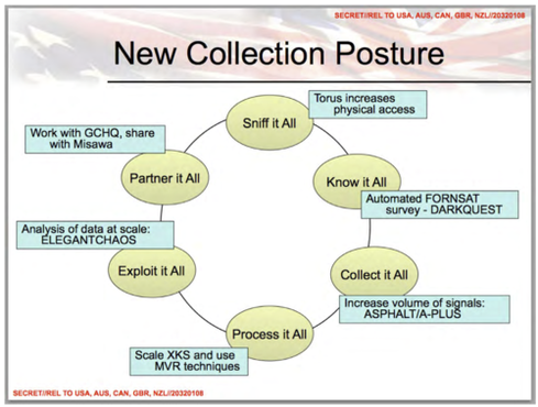New-Collection-Posture-No-Place-To-Hide