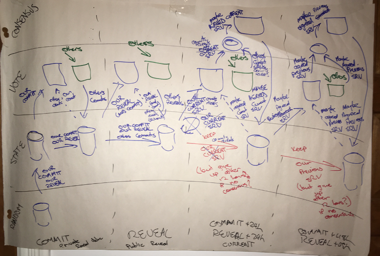 The Hadoop Ecosystem Table