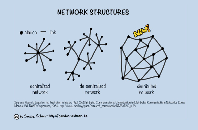 How to Break Open the Web: a report on the first Decentralized Web Summit
