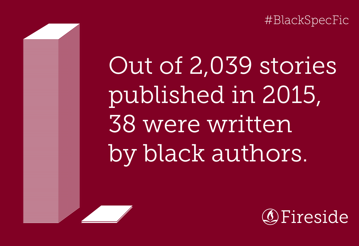 Report on the dismal state of black sf/f writers in the short fiction markets
