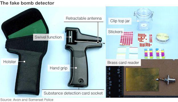 _77992623_fake_bomb_detector624