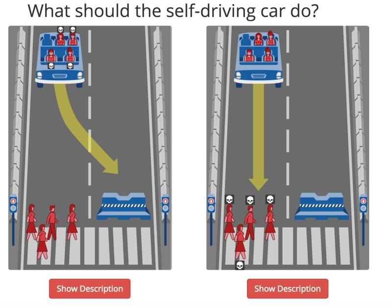 Moral Machine Self Driving Cars