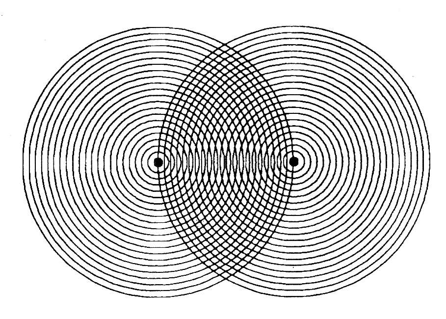 vesica-pisces-as-conjunction-area-between-2-circular-waves
