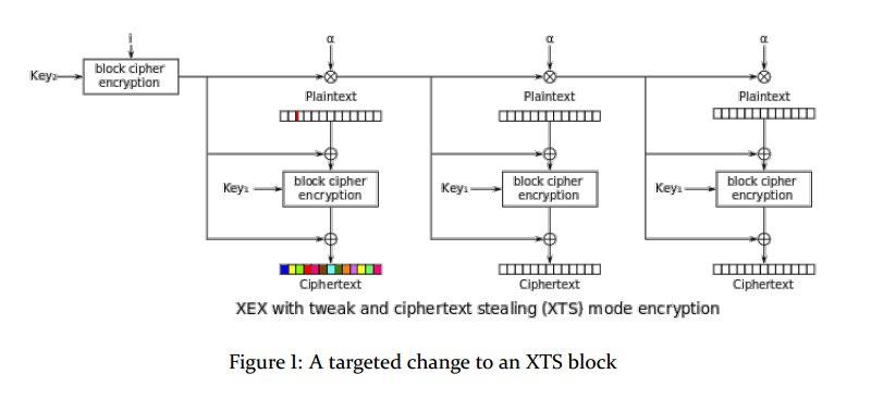 Audit reveals significant vulnerabilities in Truecrypt and its successors
