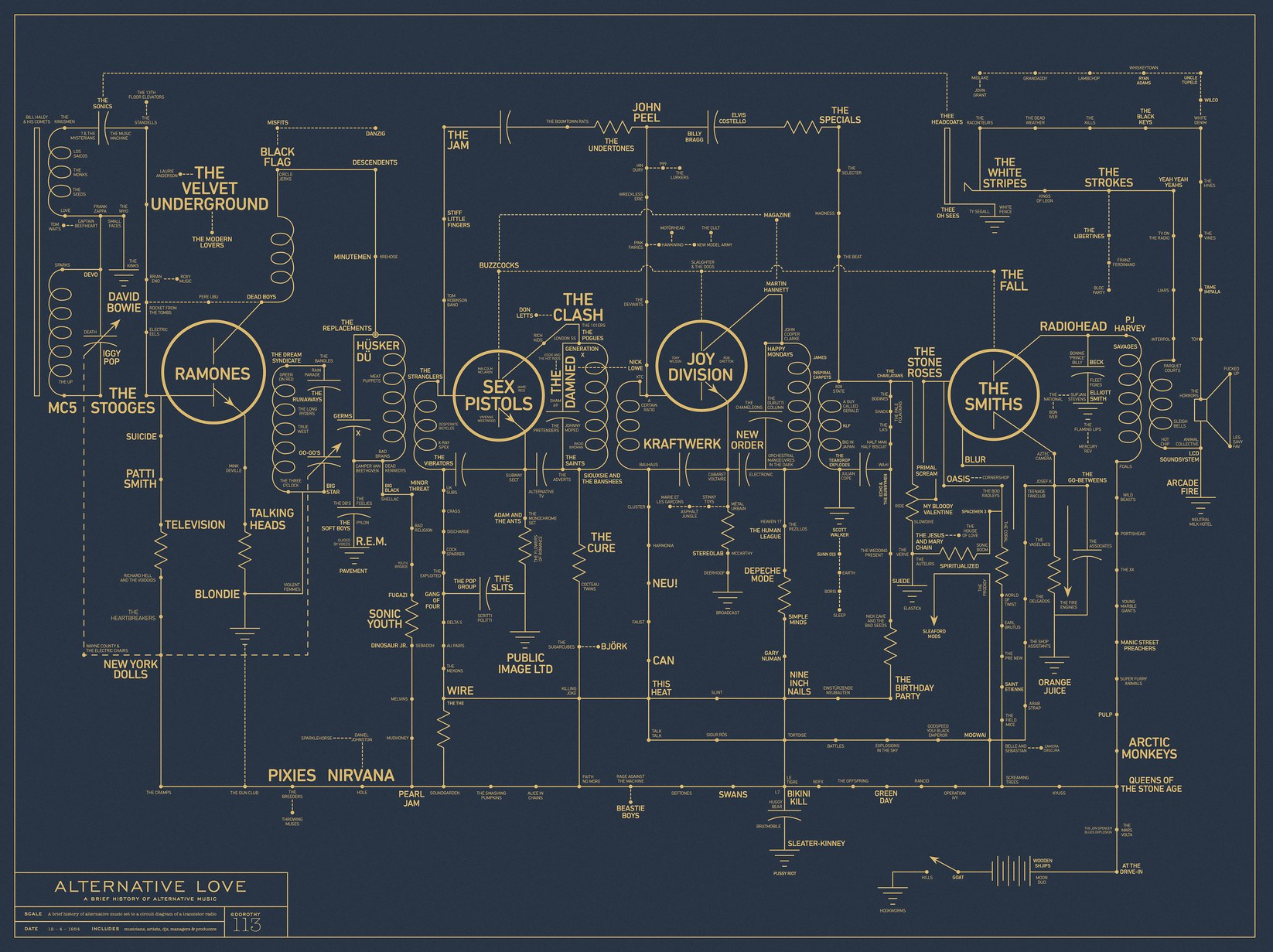 Blueprint style map of alternative music boing boing blueprint style map of alternative music malvernweather Image collections