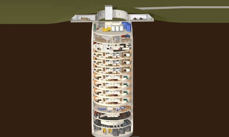 Luxury Nuclear Bunkers In Kansas Boing