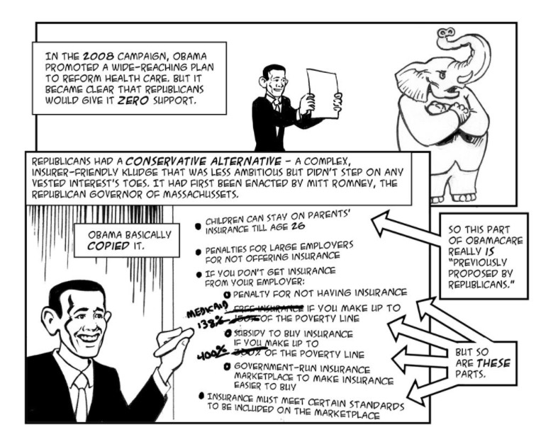 A comic about the Republican plan to replace Obamacare