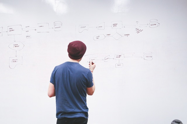 Get primed for a project management certification online