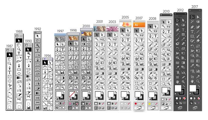 Adobe Illustrator is 30 years old / Boing Boing