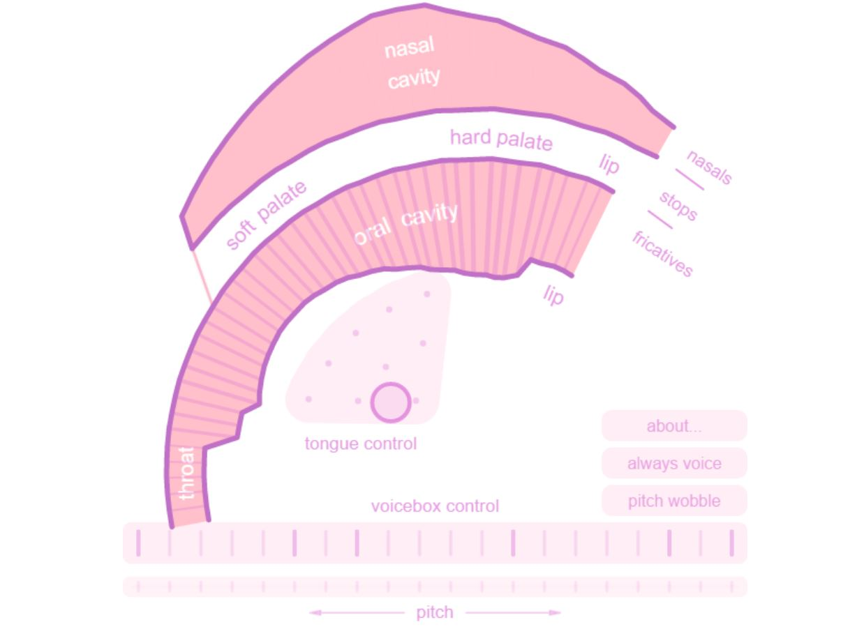 Pink Trombone is an online voice synthesizer with a