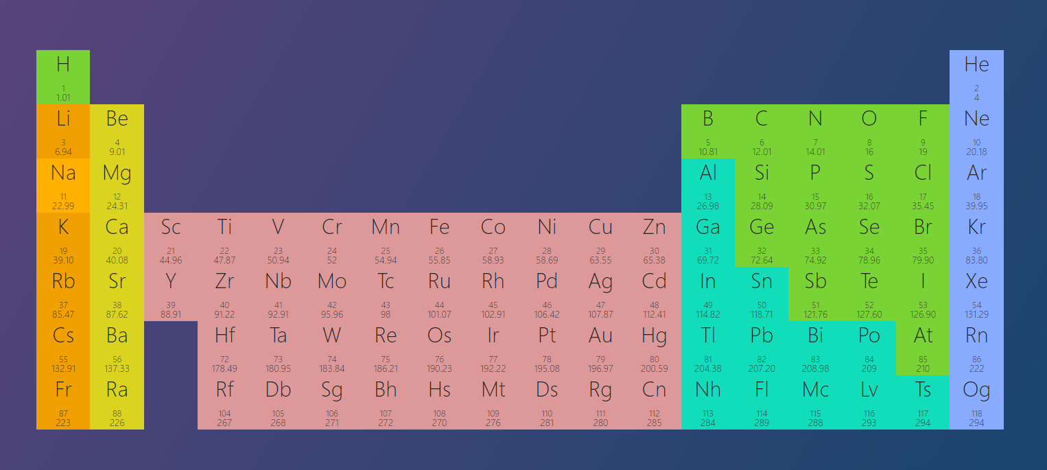 Simple interactive periodic table on the web boing boing simple interactive periodic table on the web urtaz Image collections