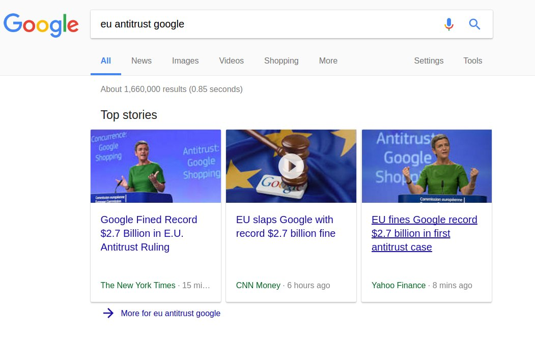 EU Fines Google $2.7 Billion