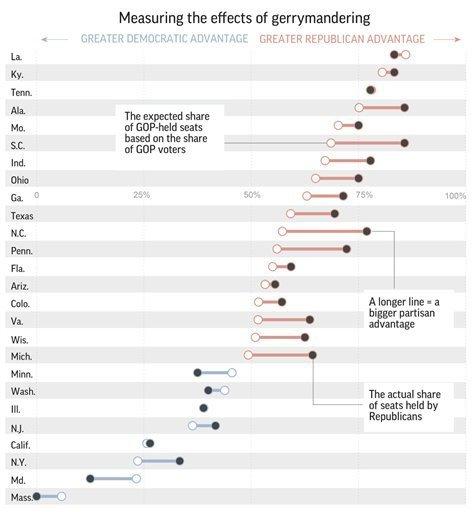 AP analysis shows more unopposed Missouri races, GOP edge