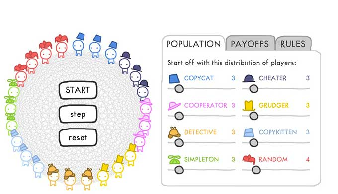 Fun interactive game theory simulator shows how trust and mistrust evolve