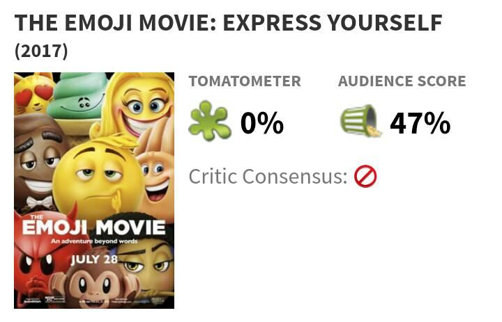 the emoji movie sucks but the reviews are awesome boing