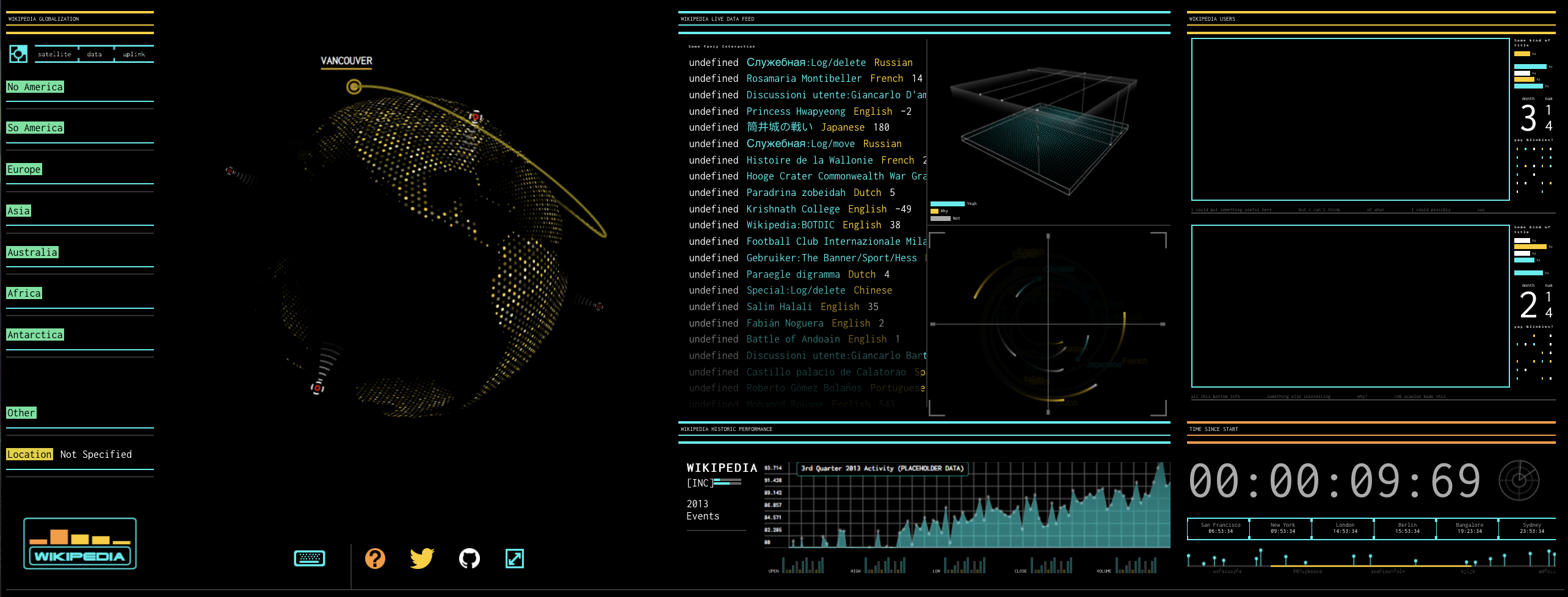 User interface from Tron Legacy boardroom scene recreated in HTML