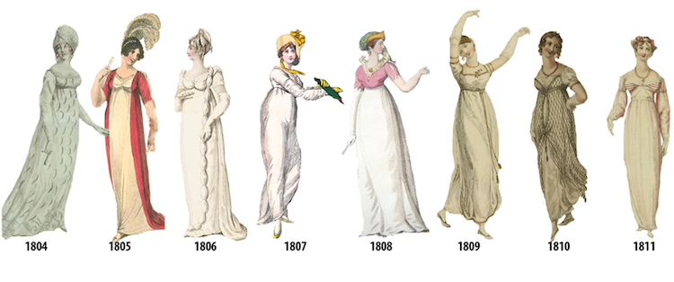 The Brief History Of Fashion Trends