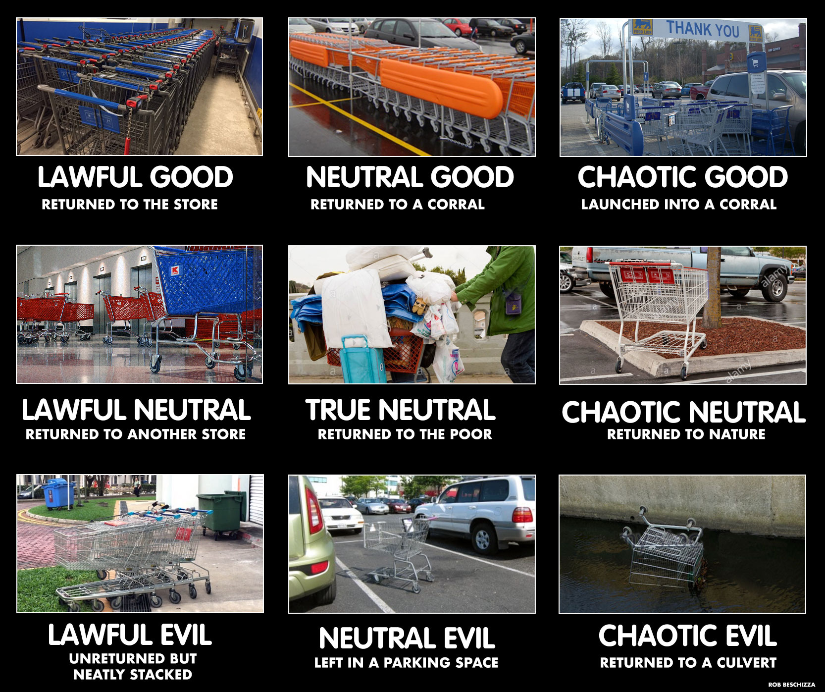 cart chart beschizza shopping cart alignment chart boing boing