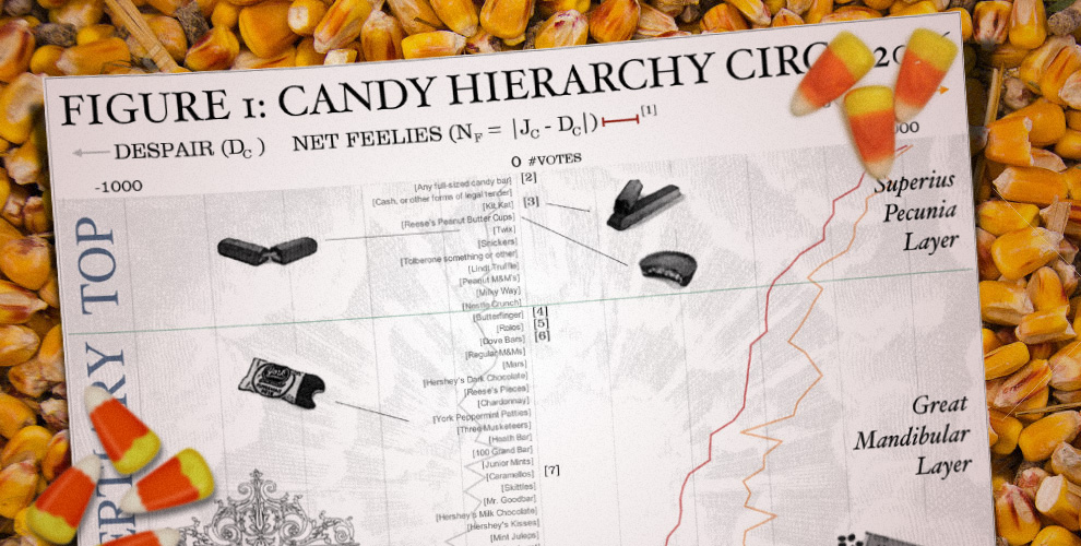Vote for the best Halloween candies, for science