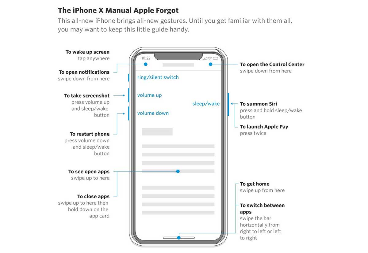 Iphone X Is A User Interface Disaster Boing Boing