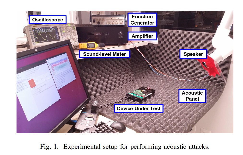 Playing low frequency noise to disrupt hard-drives: denial of service for CCTVs, data-centers, and other computing environments