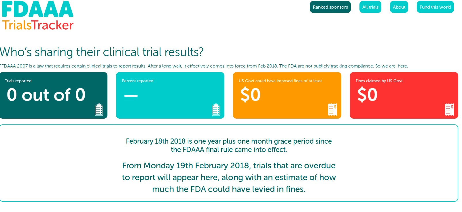FDAAA Trials Tracker: leaderboard for pharma companies that break FDA clinical trial rules