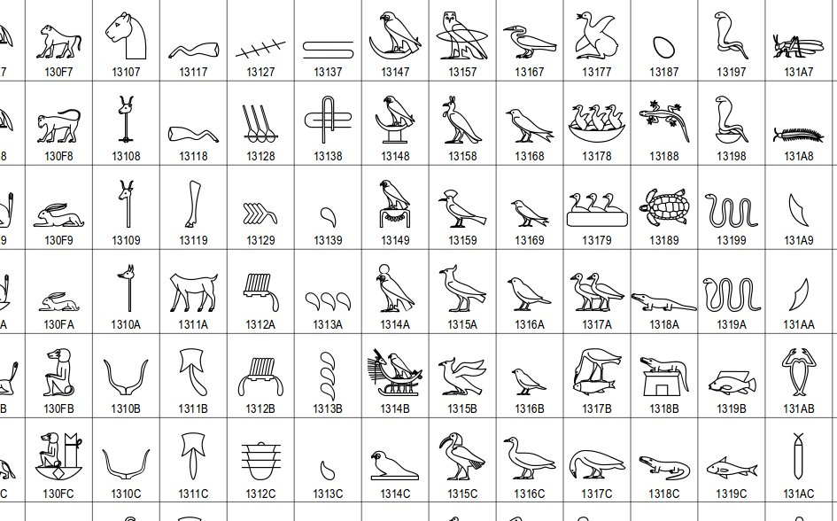 2,000+ awesome hieroglyphs, coming soon to Unicode