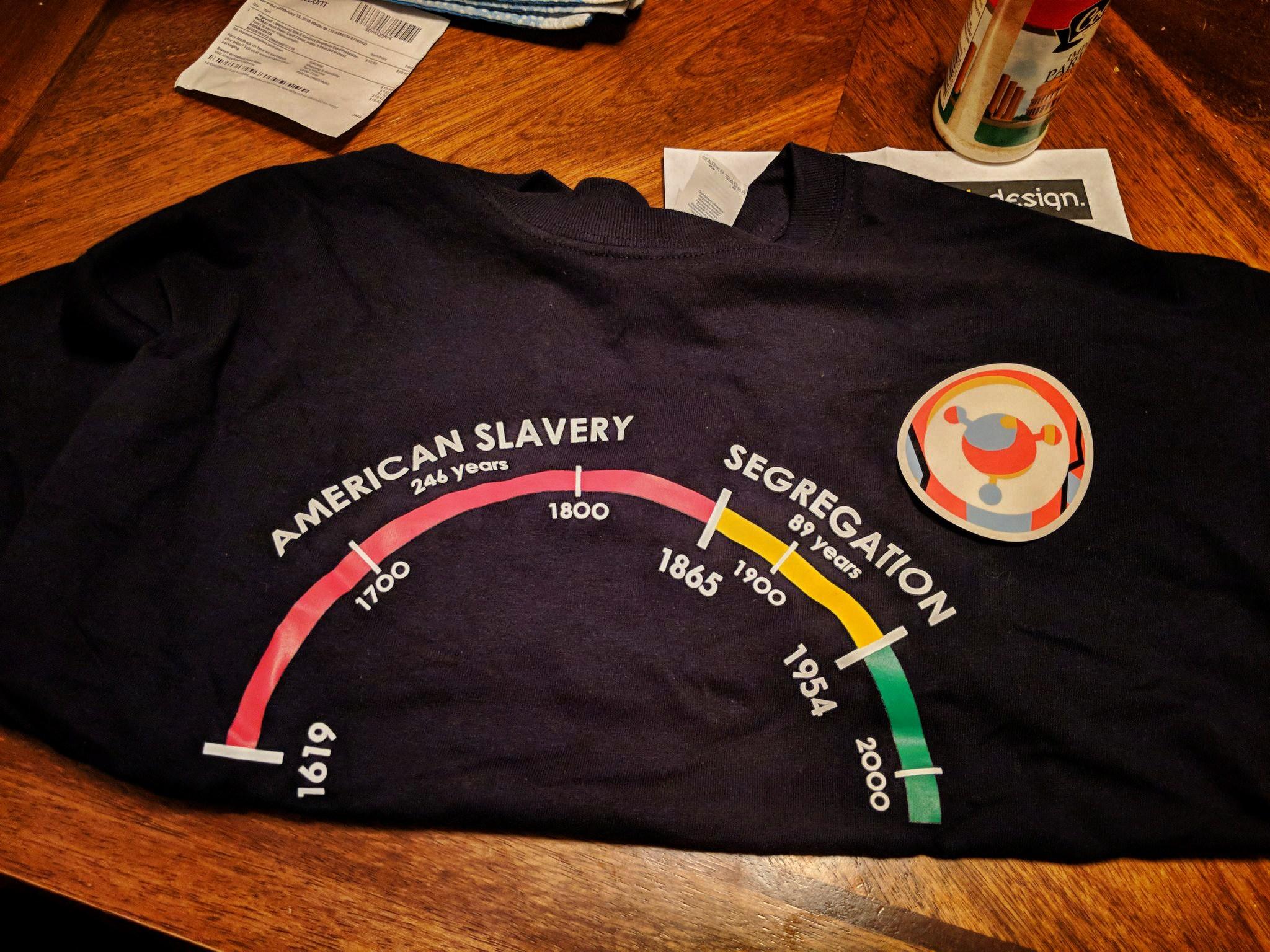 """But slavery was so long ago"""