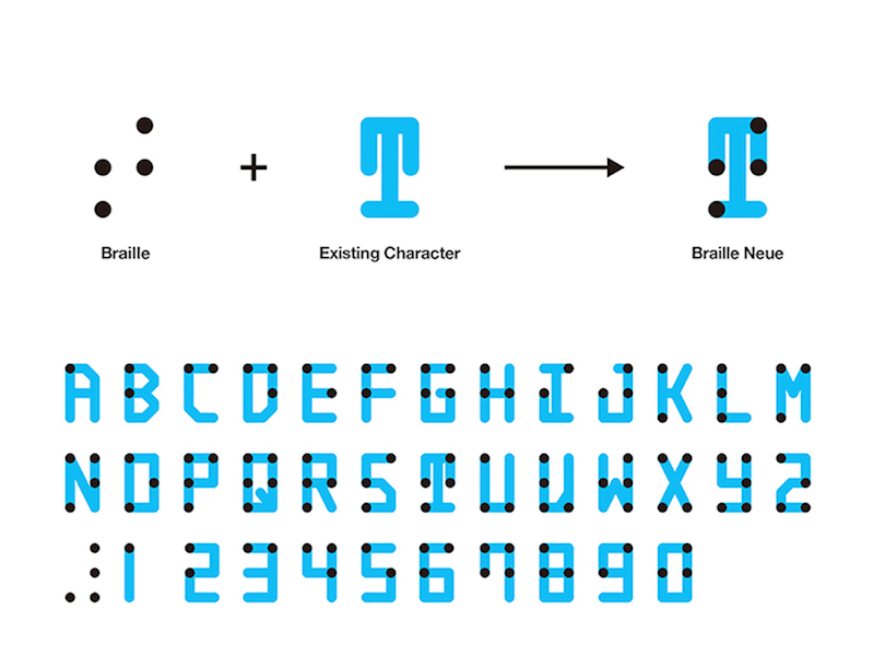 Typeface elegantly combines Braille and English characters