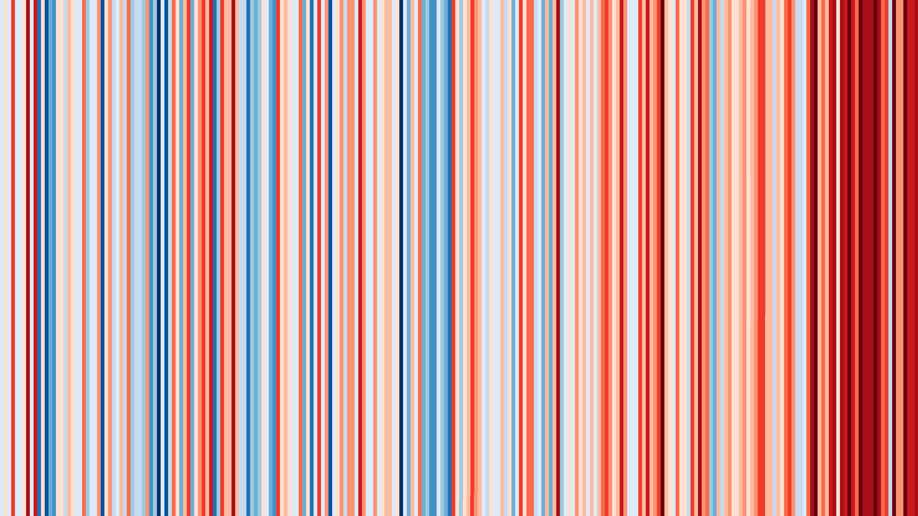 Climate change depicted as vertical stripes / Boing Boing