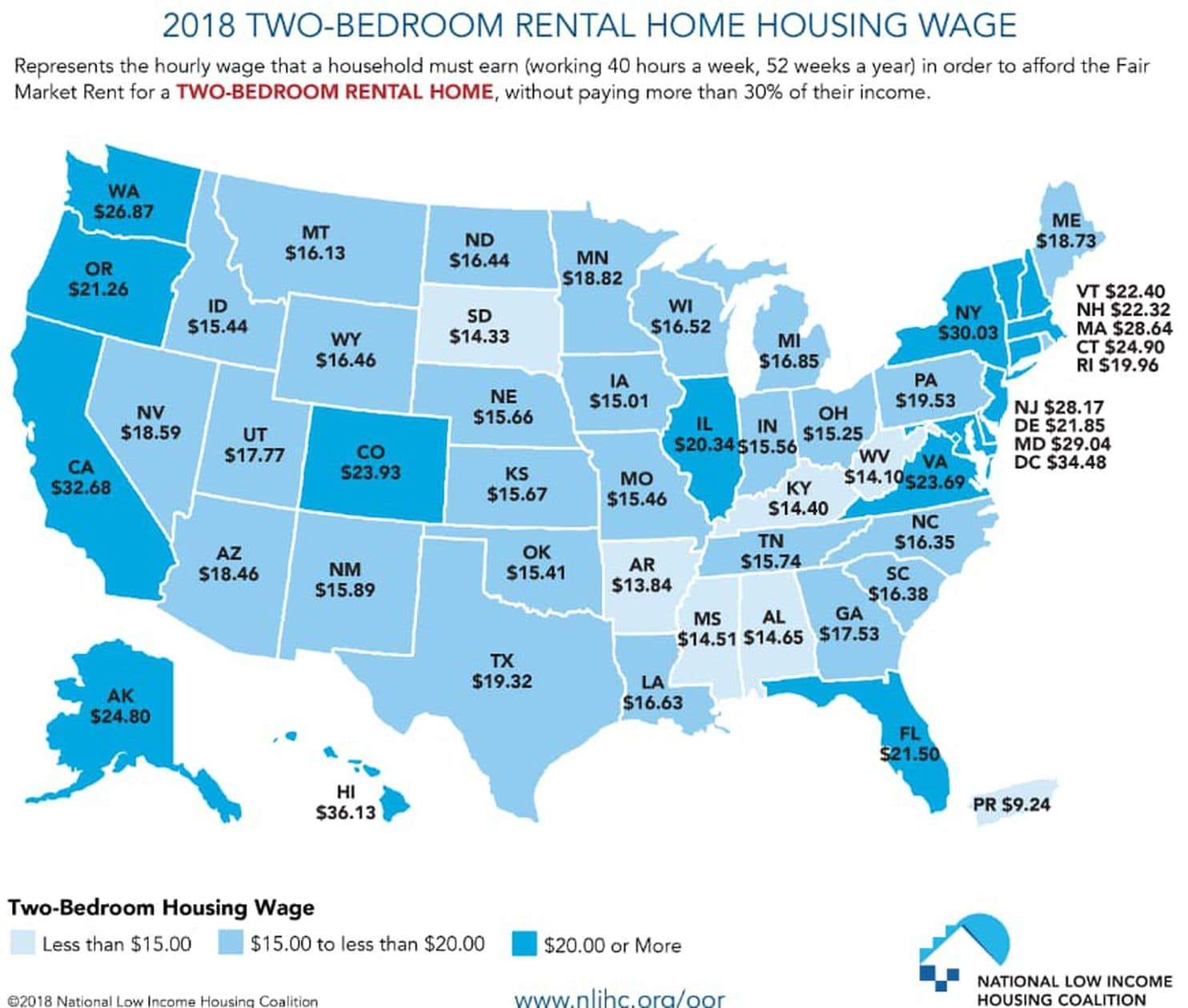 Full time minimum wage workers can't afford the rent on a 2