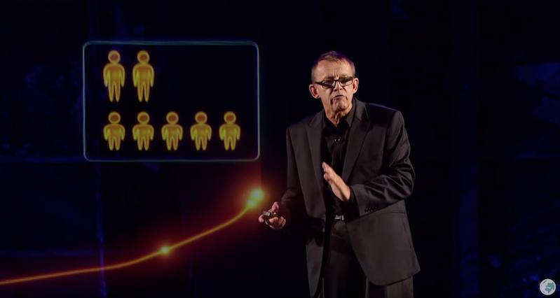 Watch this cutting-edge presentation on world population