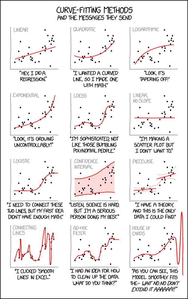 xkcd / Boing Boing